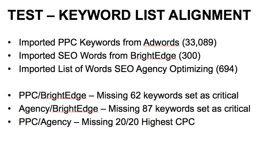 keyword_list_alignment